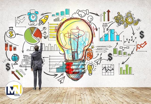 مهارت های روزمره مدیران کارآفرین مهارت های مدیر کارآفرین