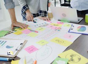 استفاده از تجزیه و تحلیل SWOT برای رشد بازاریابی تحلیل swot چیست چه زمانی و چگونه از آن استفاده کنیم