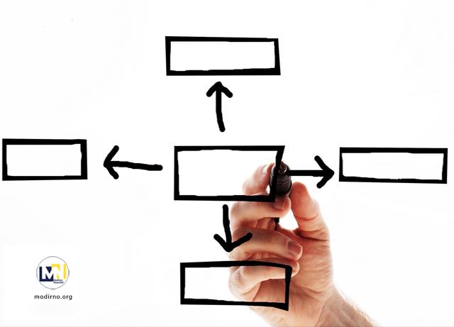 مدل ساختار سازمانی برای شرکت های نوآور
